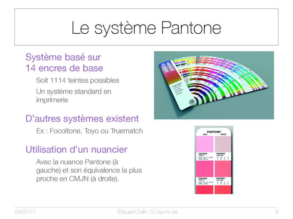 Le système Pantone