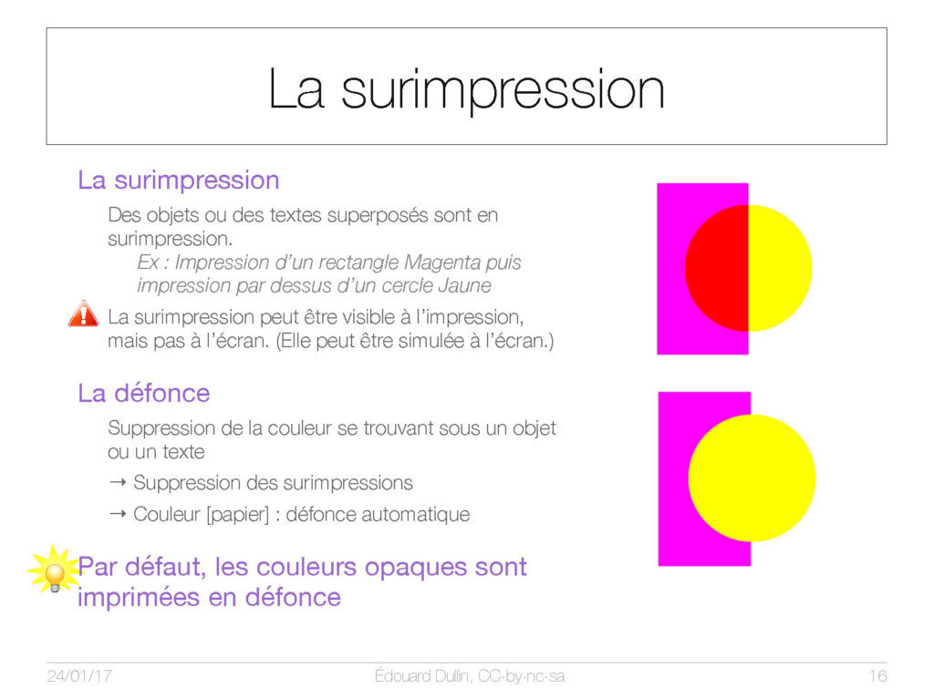 La surimpression