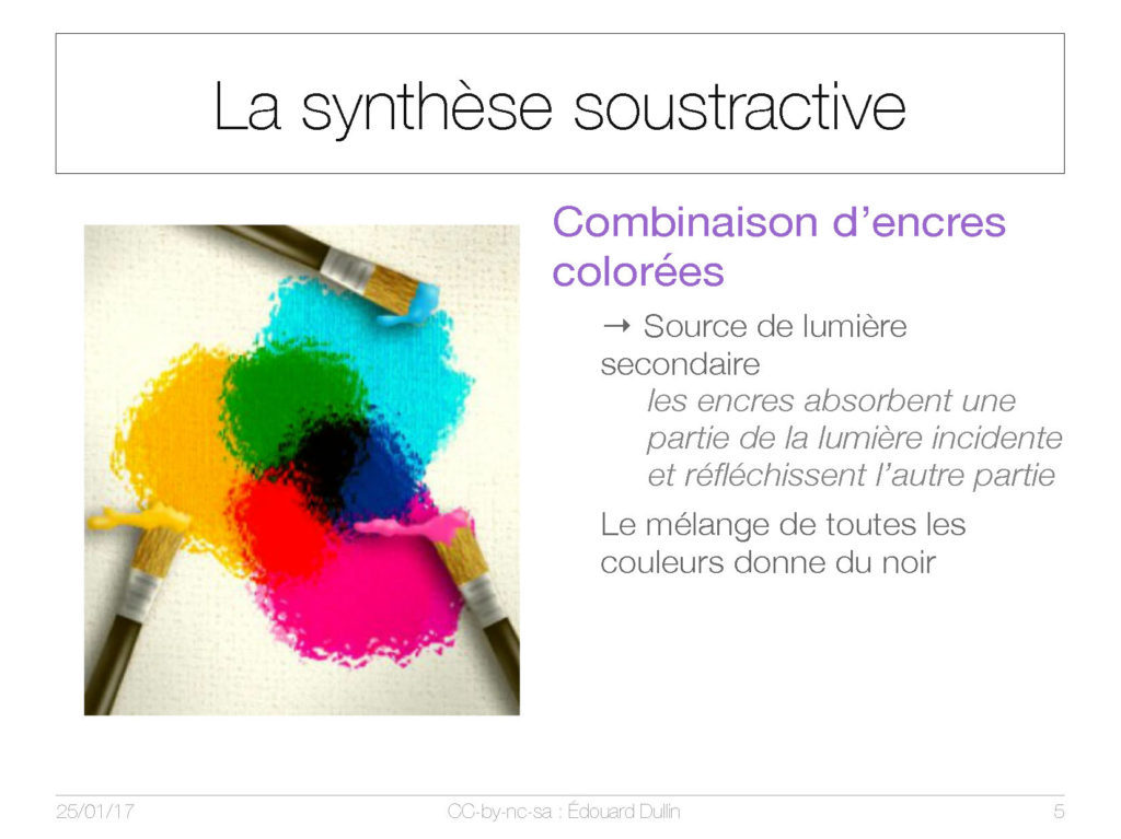 La synthèse soustrative