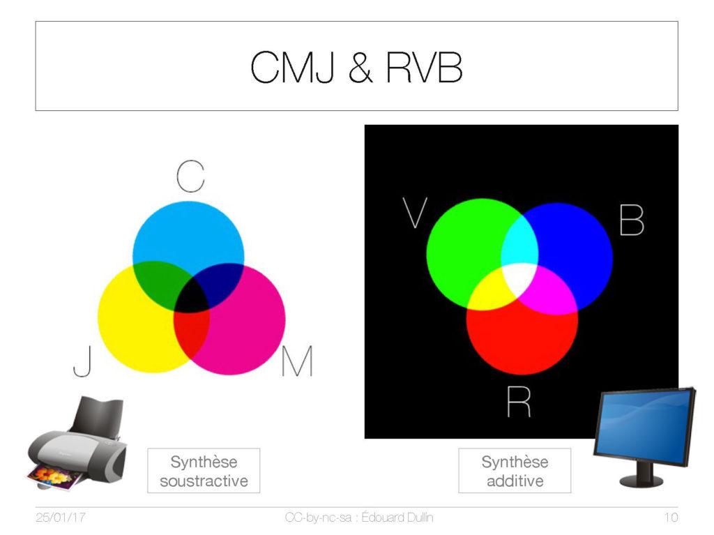 CMJ & RVB