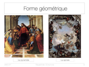 Formes géométriques