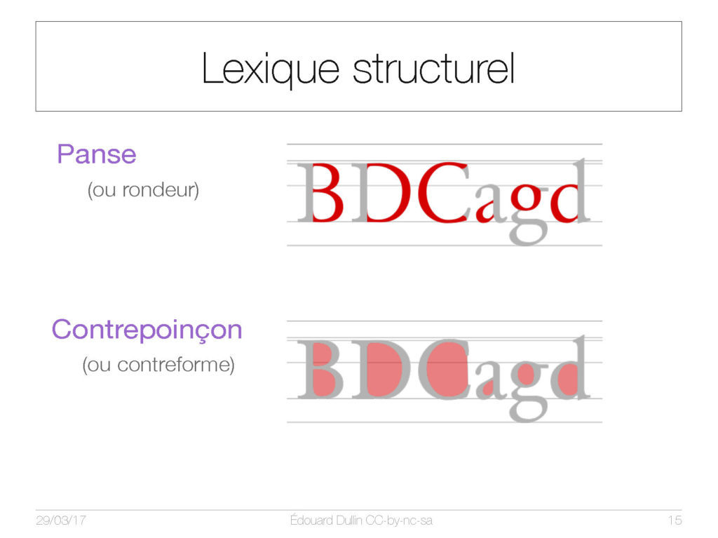 Lexique structural