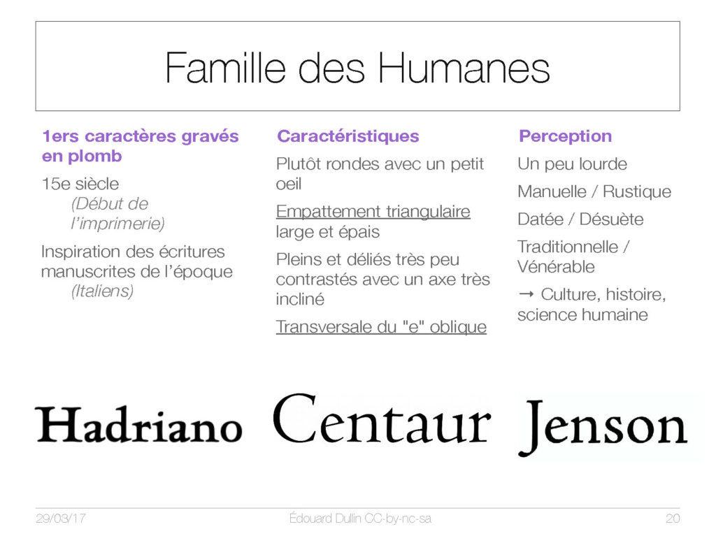 Famille des Humanes