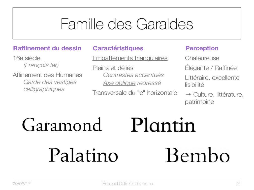 Famille des Garaldes