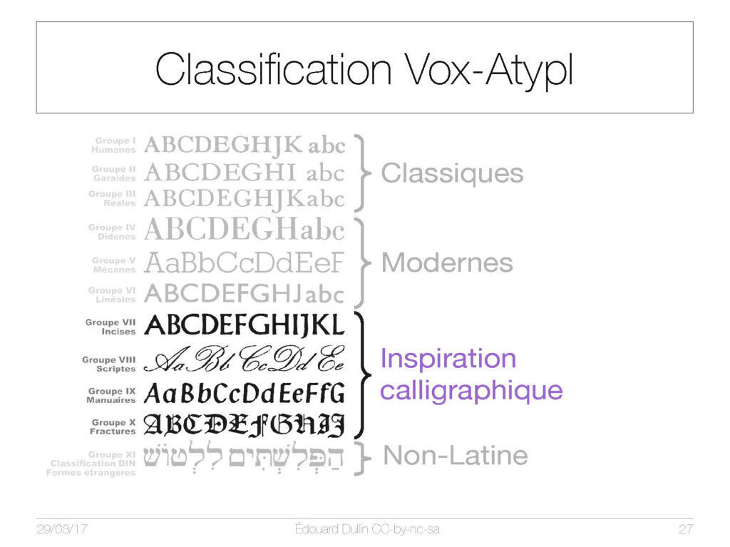 Classification Vox-AtypI : Inspiration calligraphique
