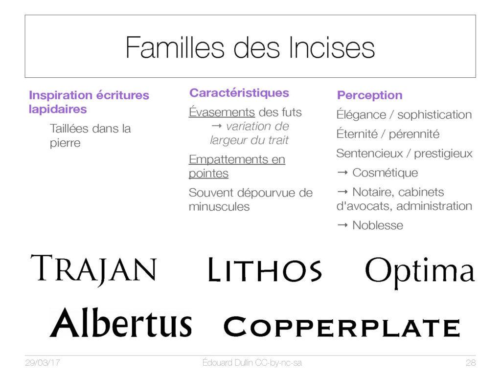 Famille des Incises
