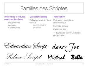 Famille des Scriptes