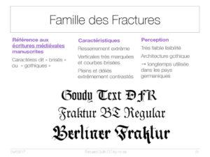 Famille des Fractures