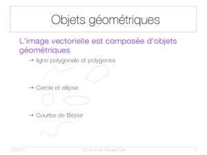 Objets géométriques