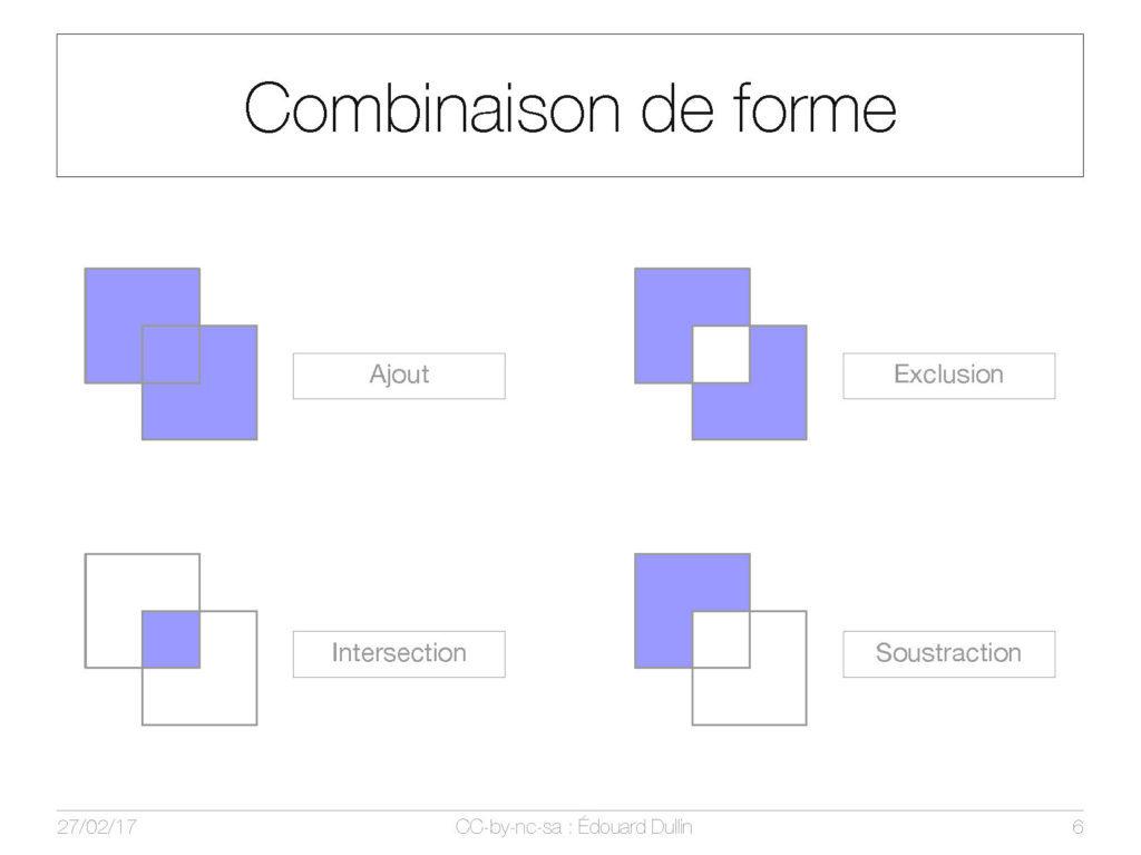 La combinaison de formes