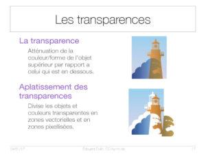 Les transparences