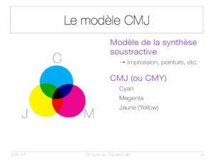 Le modèle CMJ