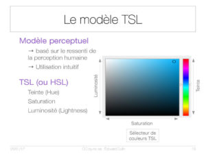 Le modèle TSL