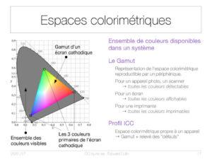 Espaces colorimétriques