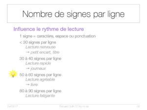 Nombre de signes par ligne