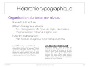 Hiérachie typographique
