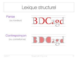 Lexique structural