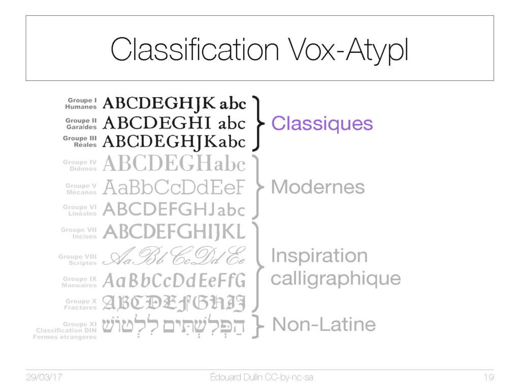 Classification Vox-AtypI : Classique