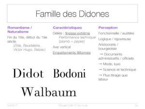 Famille des Didones