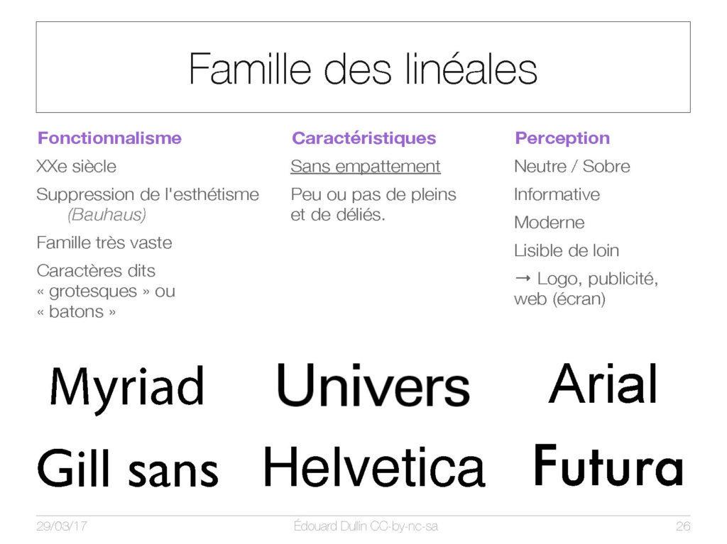Famille des Linéales