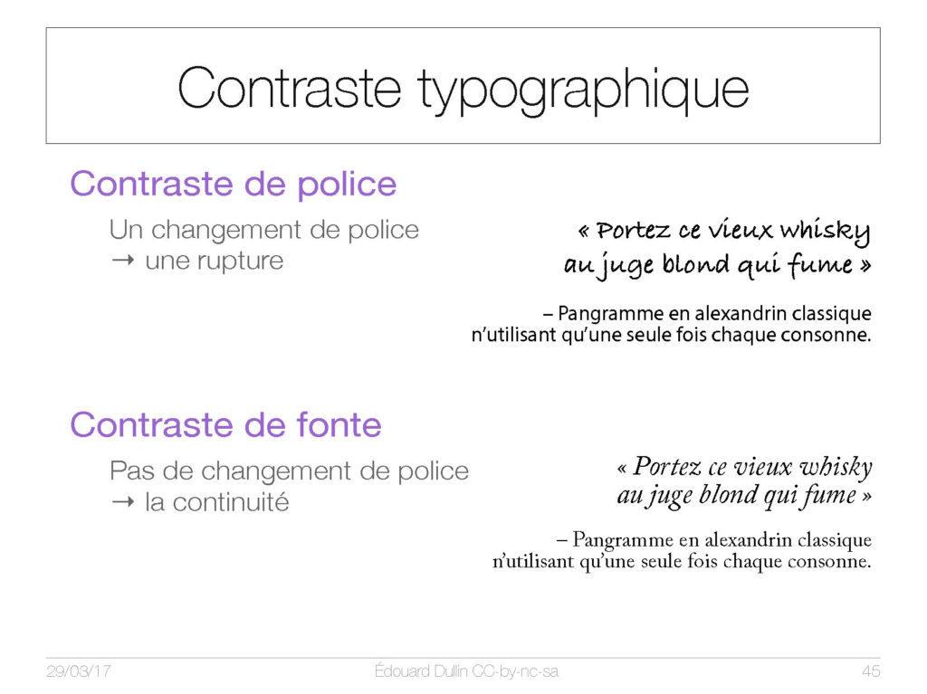 Contraste typographique
